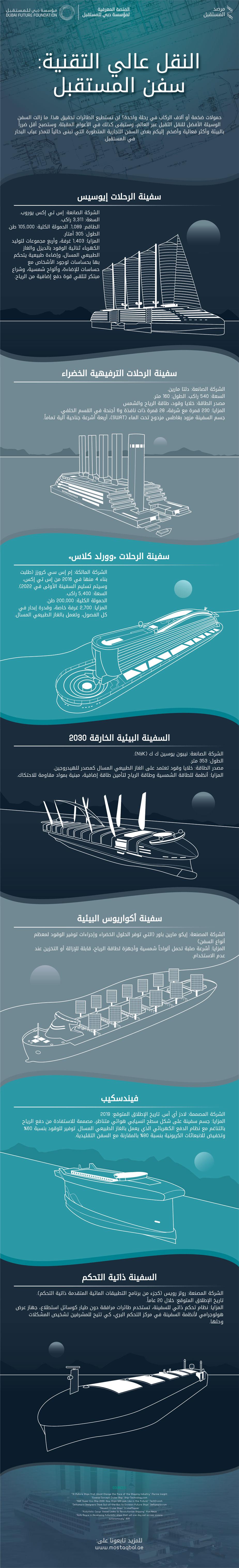 future-ships